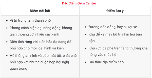 Đặc điểm Gem Center